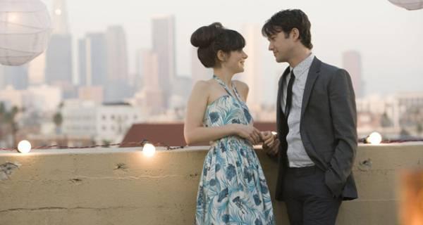 Kako zaprositi devojku