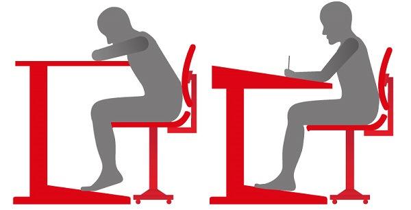 Pravilno držanje tela kod školske dece