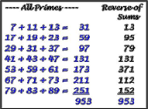 prosti brojevi