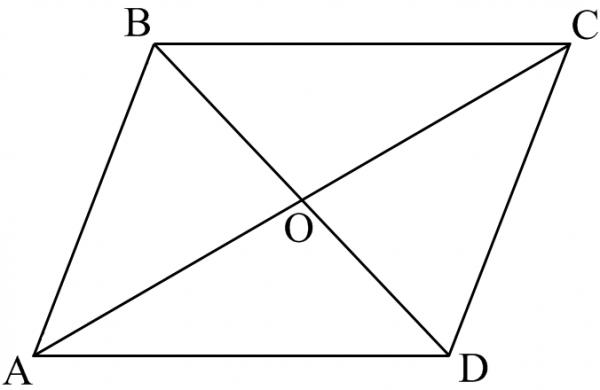 paralelogram romb
