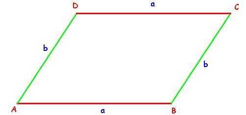 paralelogram1