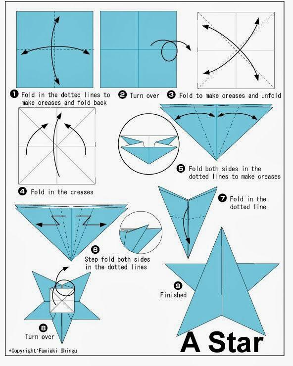 izrada zvezde