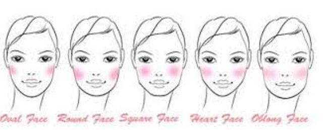 Kako odabrati rumenilo prema obliku lica?